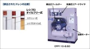 排出されたドレンの比較 レシプロオイルフリー式