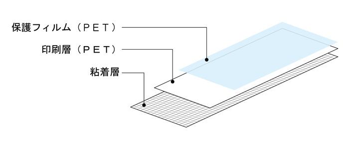 床ラミシート構造図