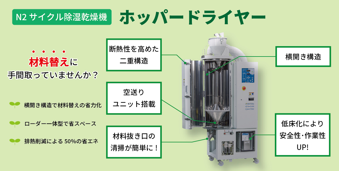 N2サイクル除湿乾燥機
