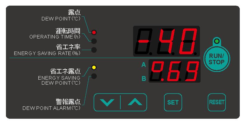 圧力、露点(5℃単位)、警報番号をデジタル表示
