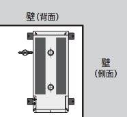 左右壁面及び背面への 壁付け設置が可能