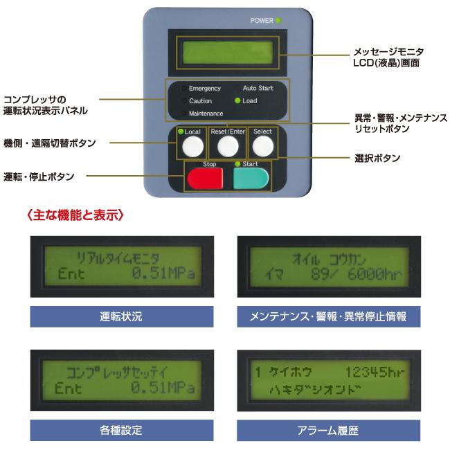 シンプル操作と見やすいLCD(液晶)表示画面で、運転・保守に必要な情報が簡単に得られます。早期警戒システムも標準装備し、突然のマシンダウンを防止。また、Modbus通信機能を標準装備しているので、遠隔からの監視も可能です。