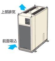 前面吸込・上排気 左右いずれかの密着設置も可