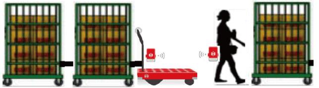 CarriRo キャリロ 物流支援ロボット 追従タイプ