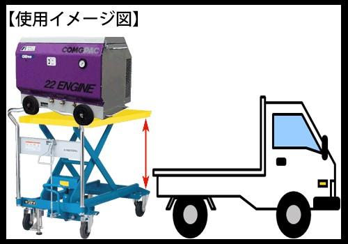 三栄商会 福井 サンドブラスト コンプレッサー 導入支援 サンエイエアー