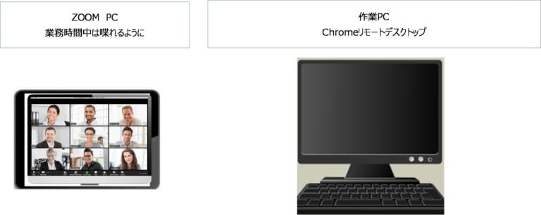 福井 三栄商会 社員ブログ コンプレッサー